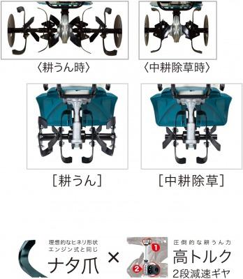 充電式でもハイパワー:【Makita(マキタ)】充電式耕うん機 MUK360DWBX