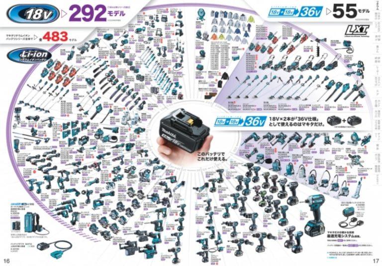 そしてマキタには、18Vバッテリーで駆動できる工具はなんと292モデルもあります。